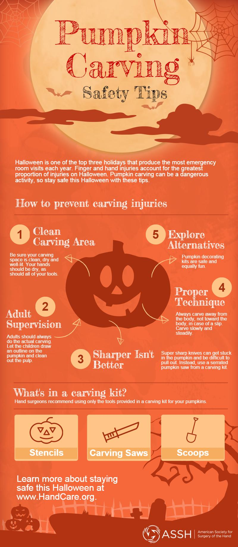 Halloween hand safety tips